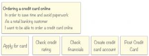 credit-card-flow