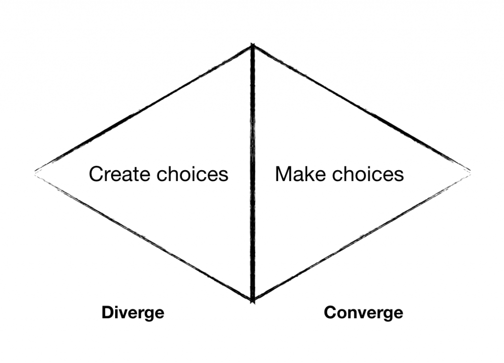 Design Thinking - create choices and making choices